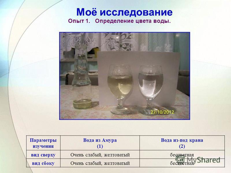 Моё исследование Опыт 1. Определение цвета воды. Параметры изучения Вода из Амура (1) Вода из-под крана (2) вид сверху Очень слабый, желтоватый бесцветная вид сбоку Очень слабый, желтоватый бесцветная 12