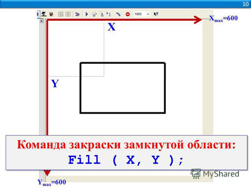 10 Y max =600 Х max =600 Y Х Команда закраски замкнутой области: Fill ( X, Y ); Команда закраски замкнутой области: Fill ( X, Y );