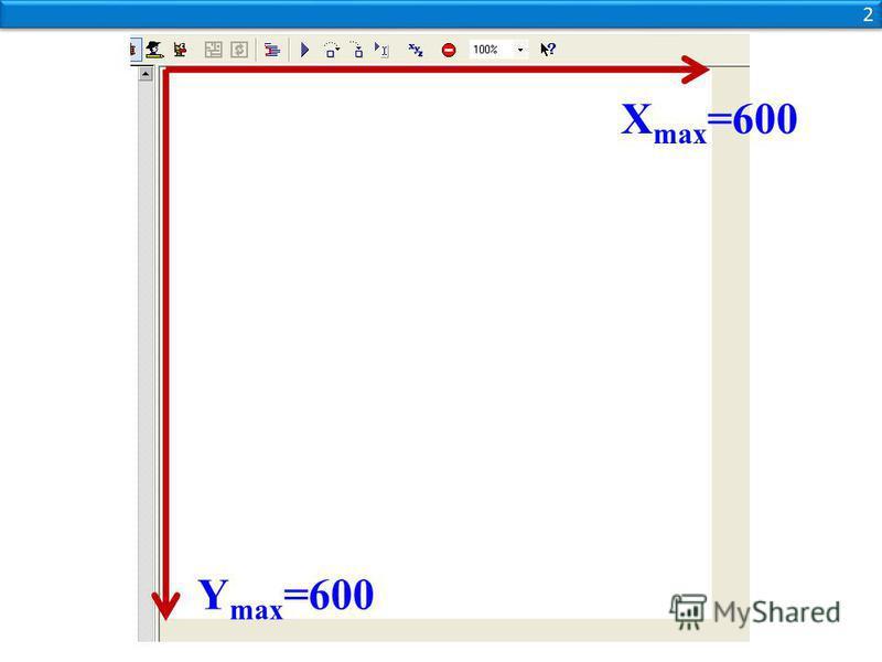 2 2 Y max =600 Х max =600