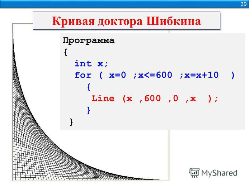 29 Программа { int x; for ( x=0 ;x<=600 ;x=x+10 ) { Line (x,600,0,x ); } Кривая доктора Шибкина