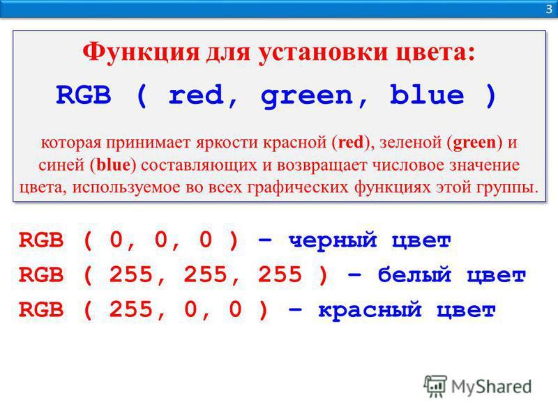3 3 Функция для установки цвета: RGB ( red, green, blue ) которая принимает яркости красной (red), зеленой (green) и синей (blue) составляющих и возвращает числовое значение цвета, используемое во всех графических функциях этой группы. Функция для ус