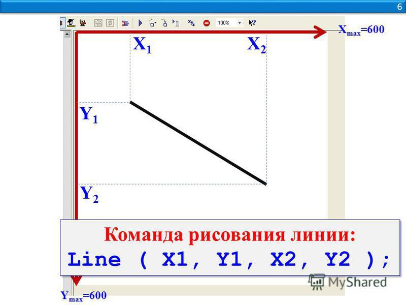 6 6 Y max =600 Х max =600 Y1Y1 Y2Y2 Х1Х1 Х2Х2 Команда рисования линии: Line ( X1, Y1, X2, Y2 ); Команда рисования линии: Line ( X1, Y1, X2, Y2 );