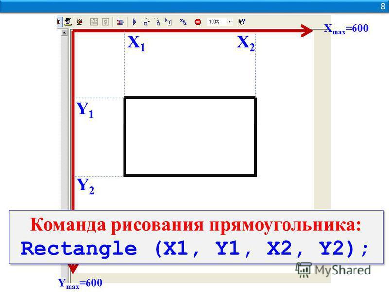 8 8 Y max =600 Х max =600 Y1Y1 Y2Y2 Х1Х1 Х2Х2 Команда рисования прямоугольника: Rectangle (X1, Y1, X2, Y2); Команда рисования прямоугольника: Rectangle (X1, Y1, X2, Y2);