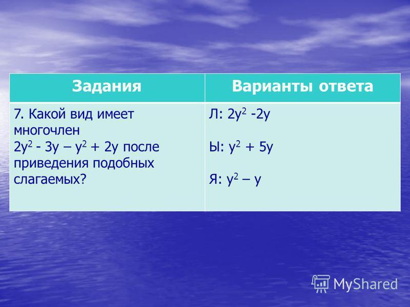 Задания Варианты ответа 7. Какой вид имеет многочлен 2 у 2 - 3 у – у 2 + 2 у после приведения подобных слагаемых? Л: 2 у 2 -2 у Ы: у 2 + 5 у Я: у 2 – у