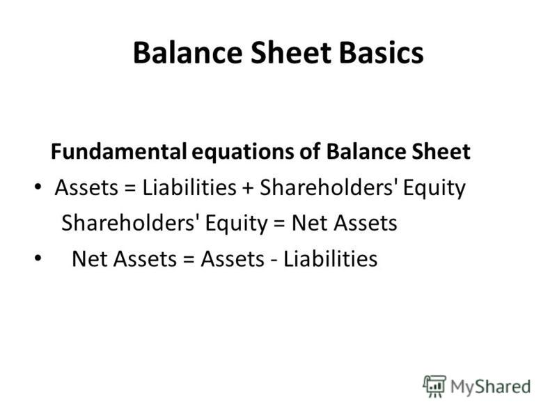 Balance Sheet Basics Fundamental equations of Balance Sheet Assets = Liabilities + Shareholders' Equity Shareholders' Equity = Net Assets Net Assets = Assets - Liabilities