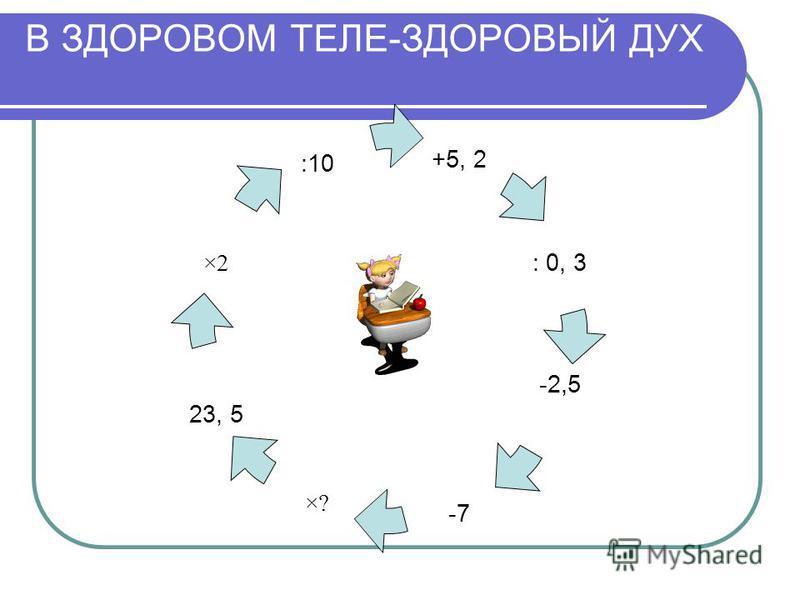 В ЗДОРОВОМ ТЕЛЕ-ЗДОРОВЫЙ ДУХ +5, 2 : 0, 3 -2,5 -7 ×? 23, 5 ×2 :10