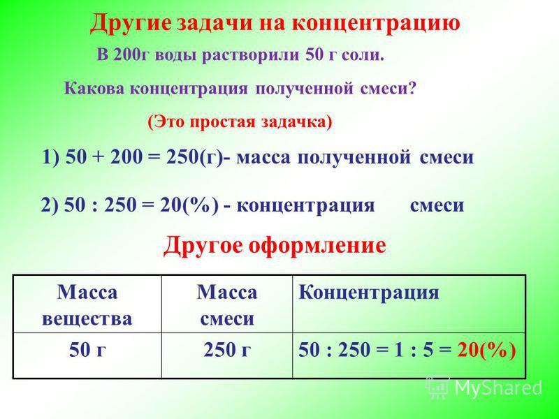 Другие задачи на концентрацию 1) 50 + 200 = 250(г)- масса полученной смеси 2) 50 : 250 = 20(%) - концентрация смеси Масса вещества Масса смеси Концентрация 50 г 250 г 50 : 250 = 1 : 5 = 20(%) В 200 г воды растворили 50 г соли. Какова концентрация пол