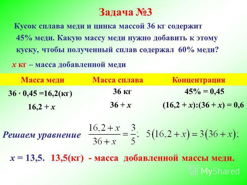 Кусок сплава меди и цинка массой 36 кг содержит 45% меди. Какую массу меди нужно добавить к этому куску, чтобы полученный сплав содержал 60% меди? Задача 3 Масса меди Масса сплава Концентрация х кг – масса добавленной меди Решаем уравнение х = 13,5.1