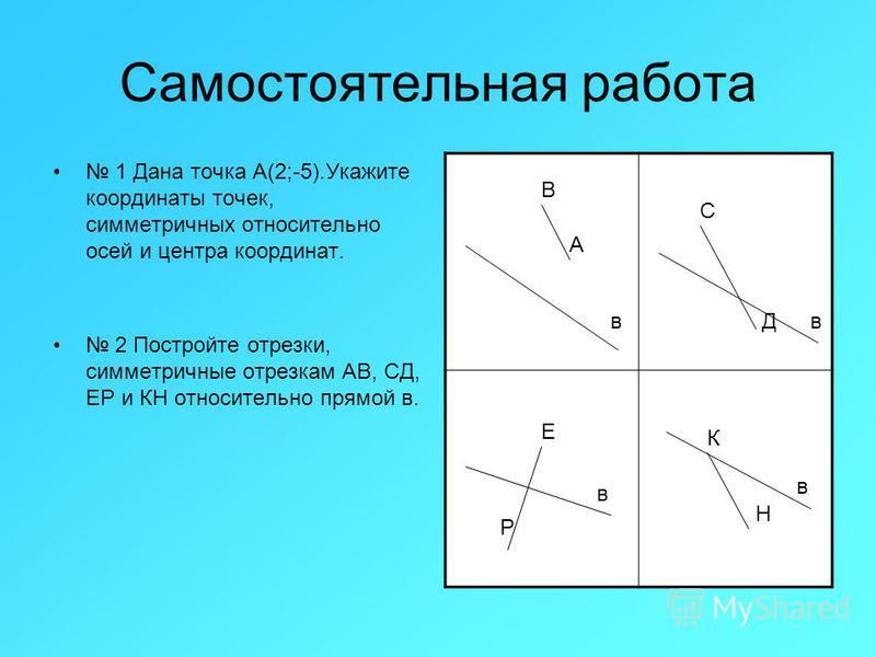 Самостоятельная работа 1 Дана точка А(2;-5).Укажите координаты точек, симметричных относительно осей и центра координат. 2 Постройте отрезки, симметричные отрезкам АВ, СД, ЕР и КН относительно прямой в. в в вв В А С Д Е Р К Н