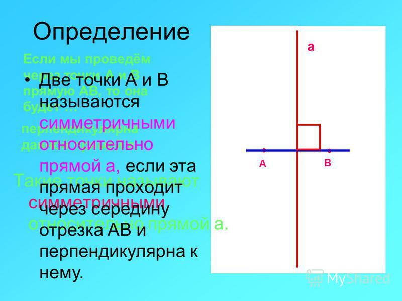 Если мы проведём через точки А и В прямую АВ, то она будет … перпендикулярна данной прямой а. А В а Такие точки называют симметричными относительно прямой а. Две точки А и В называются симметричными относительно прямой а, если эта прямая проходит чер