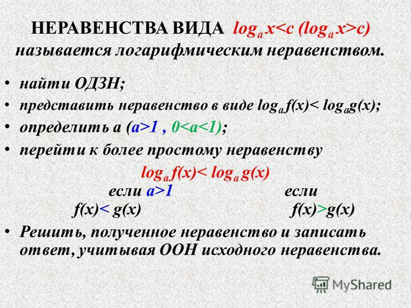 НЕРАВЕНСТВА ВИДА log а х с) называется логарифмическим неравенством. найти ОДЗН; представить неравенство в виде log а f(х)< log а g(х); определить а (а>1, 0<а<1); перейти к более простому неравенству log а f(х) 1 если f(х) g(х) Решить, полученное нер