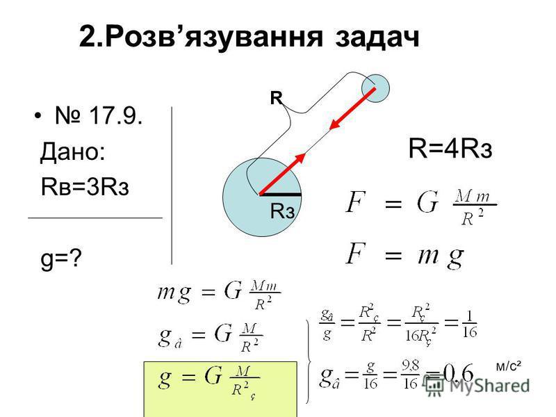 17.9. Дано: Rв=3Rз g=? RзRз R R=4Rз м/с² 2.Розвязування задач