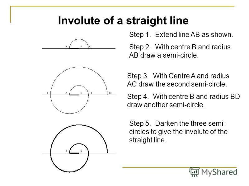 Involute of a straight line Step 1. Extend line AB as shown. Step 2. With centre B and radius AB draw a semi-circle. Step 3. With Centre A and radius AC draw the second semi-circle. Step 4. With centre B and radius BD draw another semi-circle. Step 5