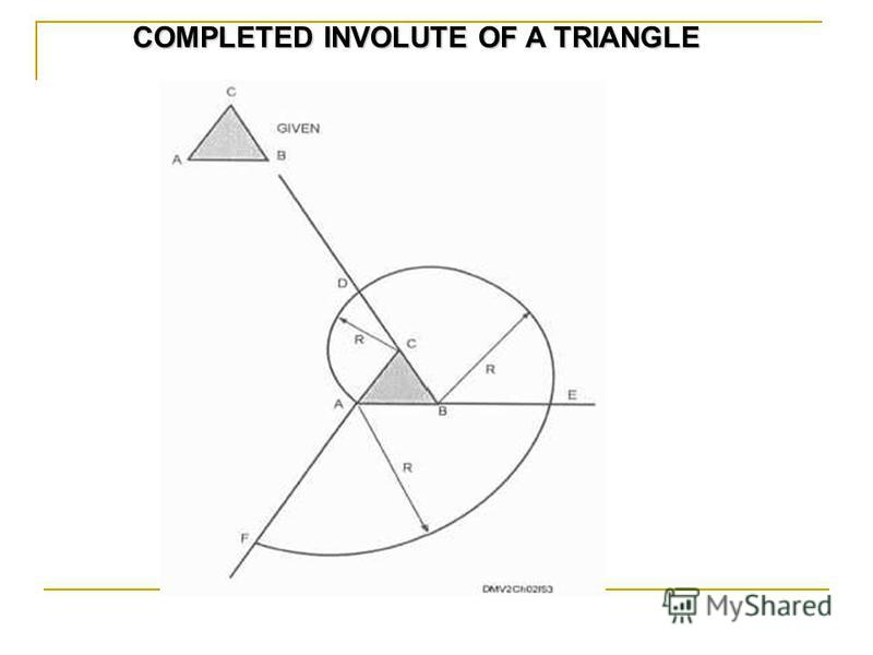 COMPLETED INVOLUTE OF A TRIANGLE