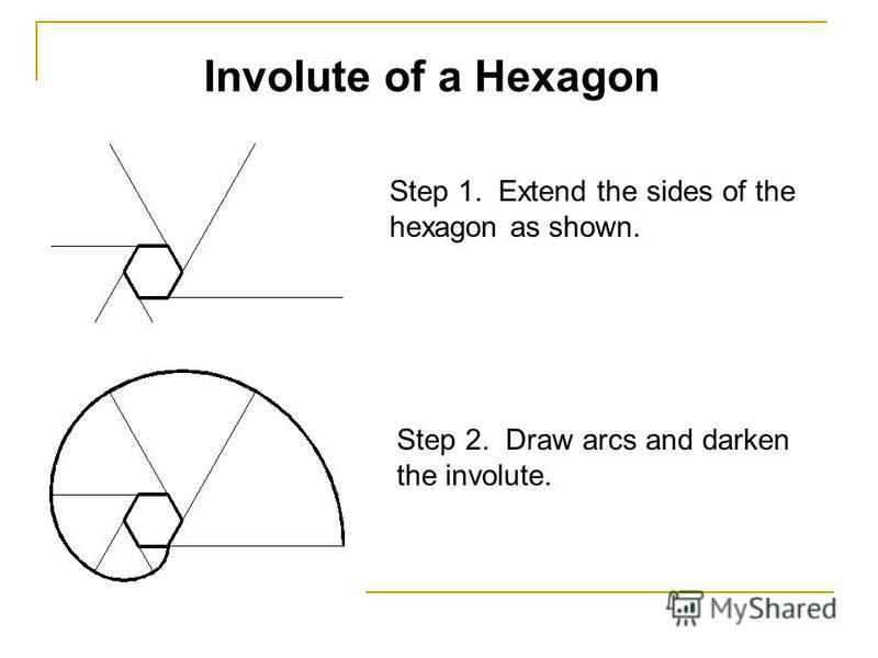 Involute of a Hexagon Step 1. Extend the sides of the hexagon as shown. Step 2. Draw arcs and darken the involute.