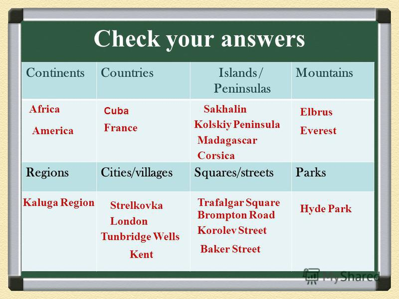 Check your answers ContinentsCountriesIslands / Peninsulas Mountains RegionsCities/villagesSquares/streetsParks America Africa Trafalgar Square Brompton Road Strelkovka London Tunbridge Wells Kent Kaluga Region Korolev Street Elbrus Everest Sakhalin