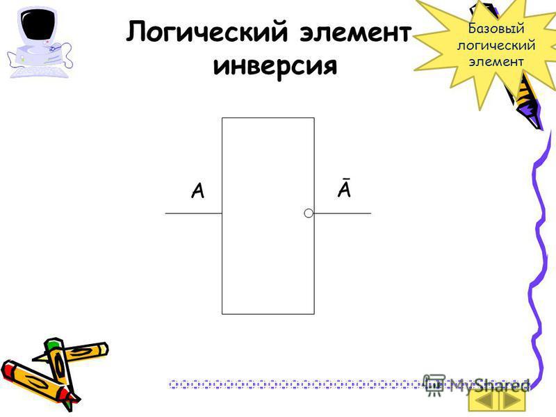 Логический элемент инверсия А Ā Базовый логический элемент