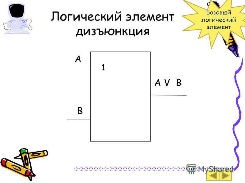Логический элемент дизъюнкция А В А V В 1 Базовый логический элемент