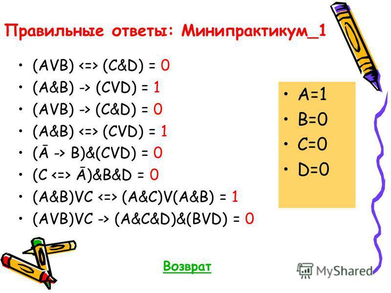 Правильные ответы: Минипрактикум_1 (AVB) (C&D) = 0 (A&B) -> (CVD) = 1 (AVB) -> (C&D) = 0 (A&B) (CVD) = 1 (Ā -> B)&(CVD) = 0 (C Ā)&B&D = 0 (A&B)VC (A&C)V(A&B) = 1 (AVB)VC -> (A&C&D)&(BVD) = 0 A=1 B=0 C=0 D=0 Возврат