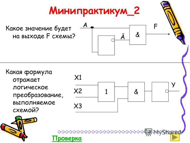 Минипрактикум_2 Какое значение будет на выходе F схемы? Какая формула отражает логическое преобразование, выполняемое схемой? A & Ā F 1& X1 X2 X3 Y Проверка