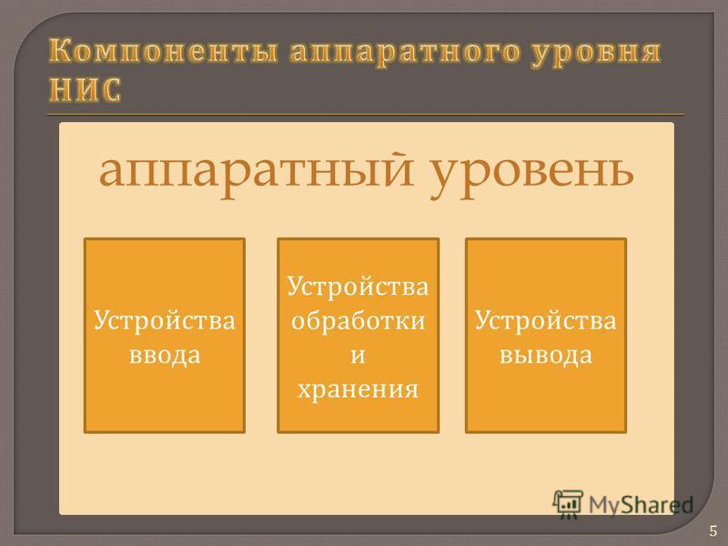 аппаратный уровень Устройства ввода Устройства обработки и хранения Устройства вывода 5