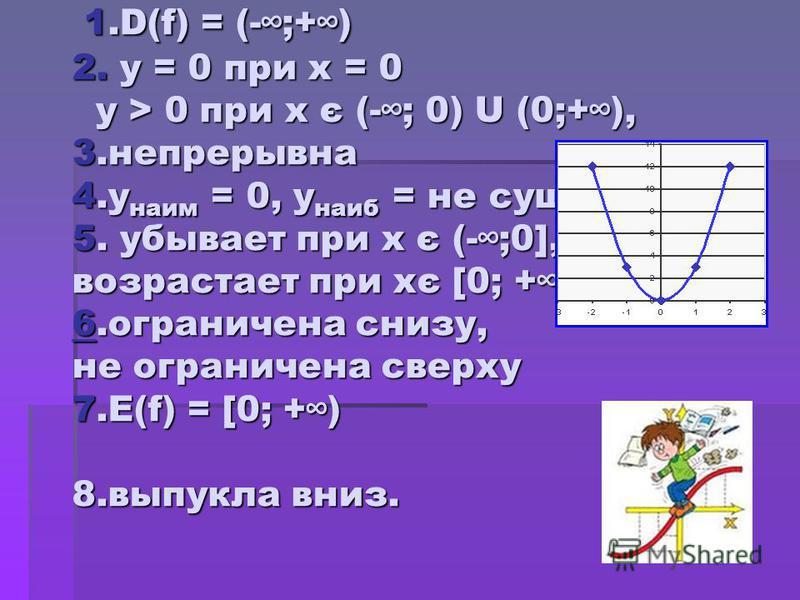 1 1.D(f) = (-;+) 2. у = 0 при х = 0 у > 0 при х є (-; 0) U (0;+), 3. непрерывна 4. унаим = 0, унаби = не сущ. 5. убывает при х є (-;0], возрастает при хє [0; +) 6. ограничена снизу, не ограничена сверху 7.Е(f) = [0; +) 8. выпукла вниз.