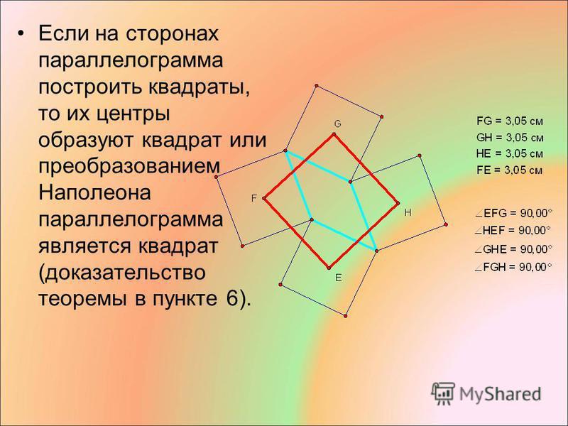 Если на сторонах параллелограмма построить квадраты, то их центры образуют квадрат или преобразованием Наполеона параллелограмма является квадрат (доказательство теоремы в пункте 6).