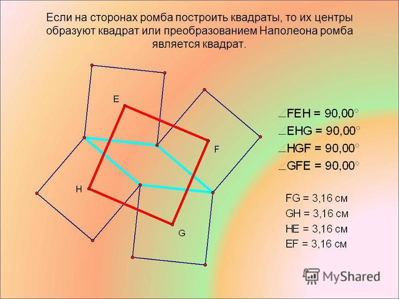 Если на сторонах ромба построить квадраты, то их центры образуют квадрат или преобразованием Наполеона ромба является квадрат.