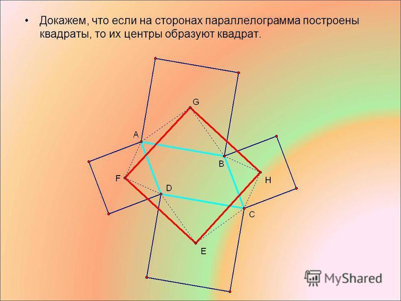 Докажем, что если на сторонах параллелограмма построены квадраты, то их центры образуют квадрат.