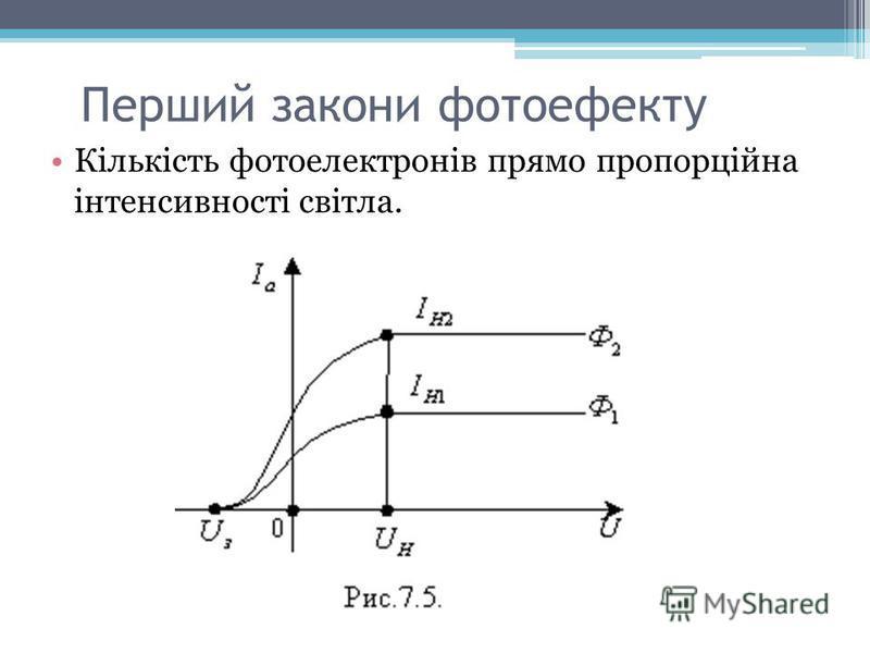 Перший закони фотоефекту Кількість фотоелектронів прямо пропорційна інтенсивності світла.