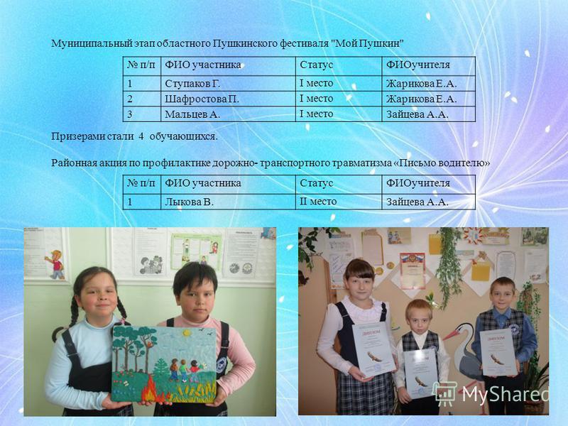 Муниципальный этап областного Пушкинского фестиваля