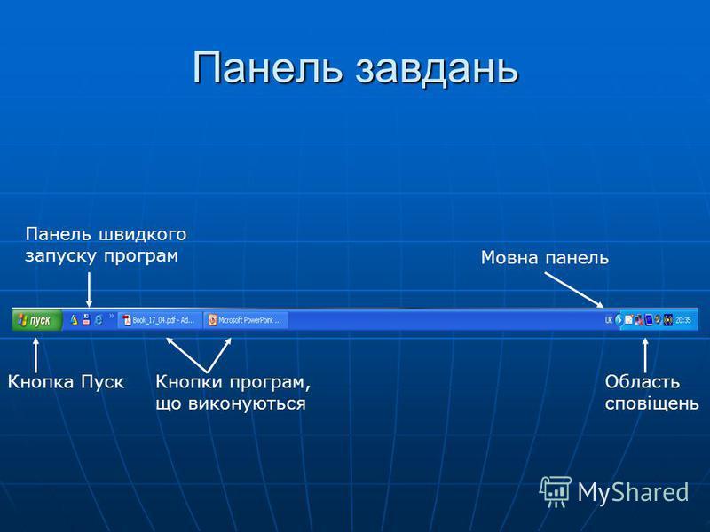 Кнопка Пуск Панель швидкого запуску програм Кнопки програм, що виконуються Мовна панель Область сповіщень