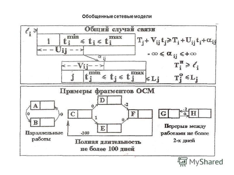 Обобщенные сетевые модели