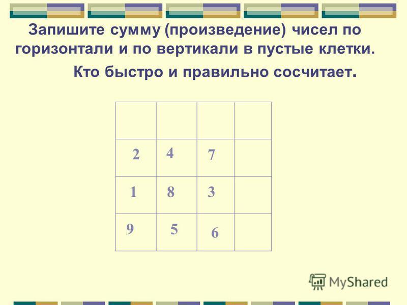Запишите сумму (произведение) чисел по горизонтали и по вертикали в пустые клетки. Кто быстро и правильно сосчитает. 2 4 7 83 95 6 1
