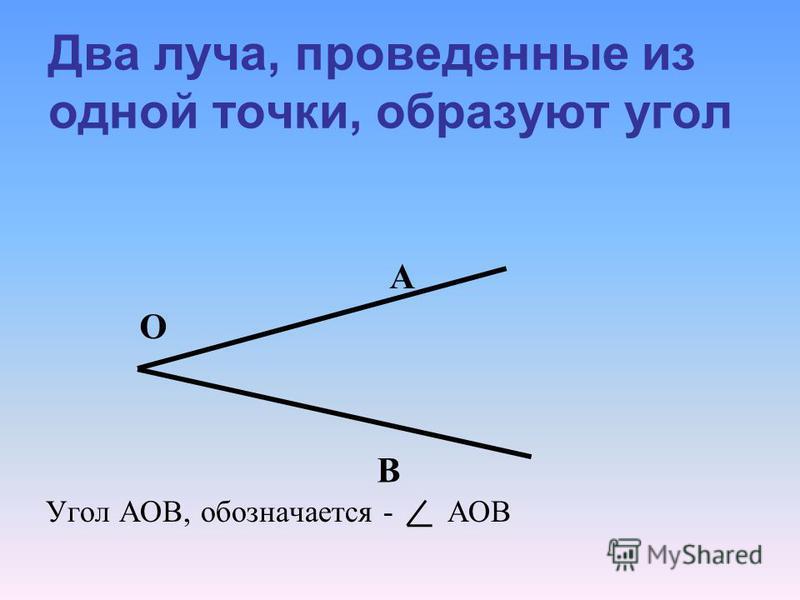 Два луча, проведенные из одной точки, образуют угол Угол АОВ, обозначается - АОВ О А В