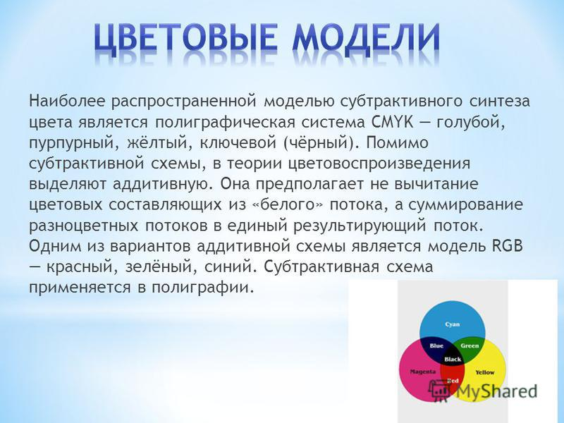Наиболее распространенной моделью субтрактивного синтеза цвета является полиграфическая система CMYK голубой, пурпурный, жёлтый, ключевой (чёрный). Помимо субтрактивной схемы, в теории цветовоспроизведения выделяют аддитивную. Она предполагает не выч