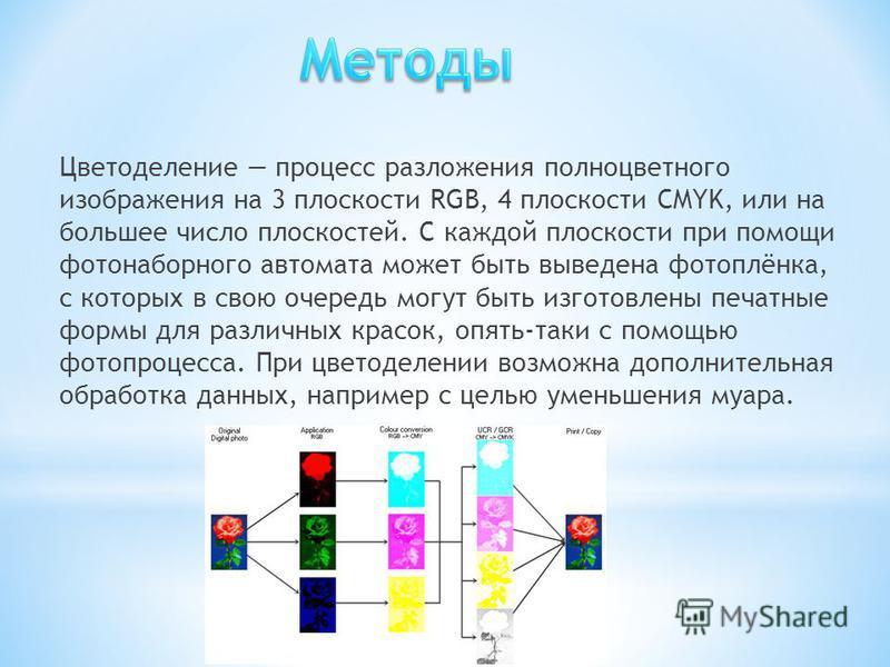 Цветоделение процесс разложения полноцветного изображения на 3 плоскости RGB, 4 плоскости CMYK, или на большее число плоскостей. С каждой плоскости при помощи фотонаборного автомата может быть выведена фотоплёнка, с которых в свою очередь могут быть