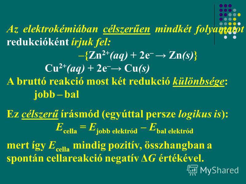 20 Az elektrokémiában célszerűen mindkét folyamatot redukcióként írjuk fel: –{Zn 2+ (aq) + 2e – Zn(s)} Cu 2+ (aq) + 2e – Cu(s) A bruttó reakció most két redukció különbsége: jobb – bal Ez célszerű írásmód (egyúttal persze logikus is): E cella = E job