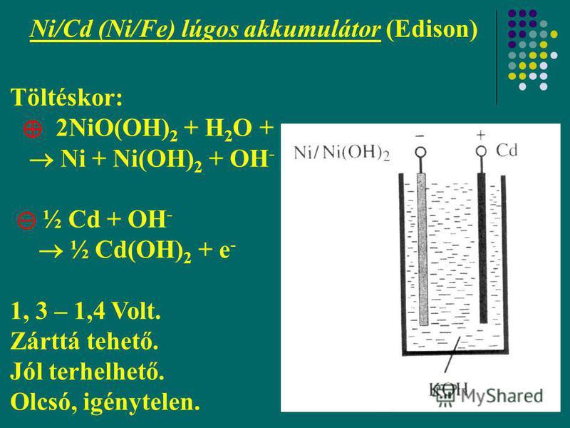 31 Töltéskor: 2NiO(OH) 2 + H 2 O + e - Ni + Ni(OH) 2 + OH - ½ Cd + OH - ½ Cd(OH) 2 + e - 1, 3 – 1,4 Volt. Zárttá tehető. Jól terhelhető. Olcsó, igénytelen. Ni/Cd (Ni/Fe) lúgos akkumulátor (Edison)