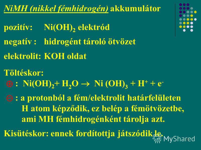 33 NiMH (nikkel fémhidrogén) akkumulátor pozitív: Ni(OH) 2 elektród negatív : hidrogént tároló ötvözet elektrolit: KOH oldat Töltéskor: : Ni(OH) 2 + H 2 O Ni (OH) 3 + H + + e - : a protonból a fém/elektrolit határfelületen H atom képződik, ez belép a