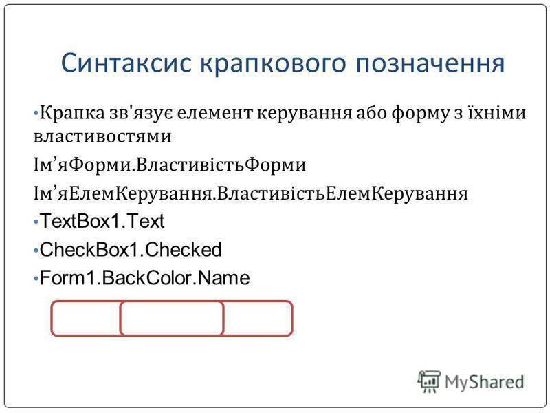 Синтаксис крапкового позначення Крапка зв'язує елемент керування або форму з їхніми властивостями Ім яФорми.ВластивістьФорми Ім яЕлемКерування.ВластивістьЕлемКерування TextBox1.Text CheckBox1.Checked Form1.BackColor.Name