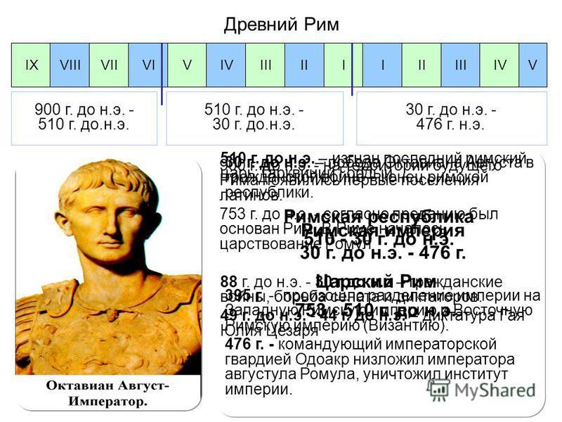 IXVIIIVIIVIVIVIIIIIII IIIIVV Древний Рим 900 г. до н.э. - на территории будущего Рима появились первые поселения латинов. 753 г. до н.э. - согласно преданию был основан Рим. В Риме началось царствование Ромул Царский Рим 753 - 510 г. до н.э. 900 г. д