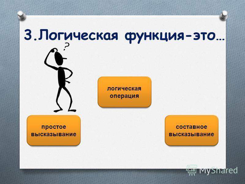 3. Логическая функция-это… составное высказывание простое высказывание логическая операция