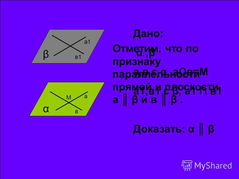 α β а в а 1 в 1 Дано: α,β а,в є α, а в=М а 1,в 1 є β, а 1 в 1 Доказать: α β М Отметим, что по признаку параллельности прямой и плоскости а β и в β.