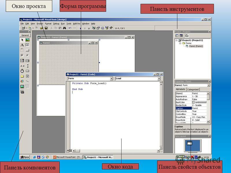 Панель компонентов Окно кода Панель свойств объектов Панель инструментов Форма программы Окно проекта