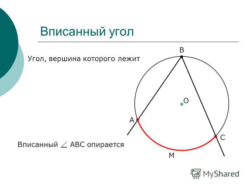 Вписанный угол А О В С М Угол, вершина которого лежит на окружности, а стороны пересекают окружность Вписанный АВС опирается на дугу АМС
