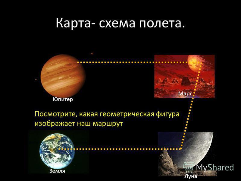 Карта- схема полета. Юпитер Марс Луна Земля Посмотрите, какая геометрическая фигура изображает наш маршрут