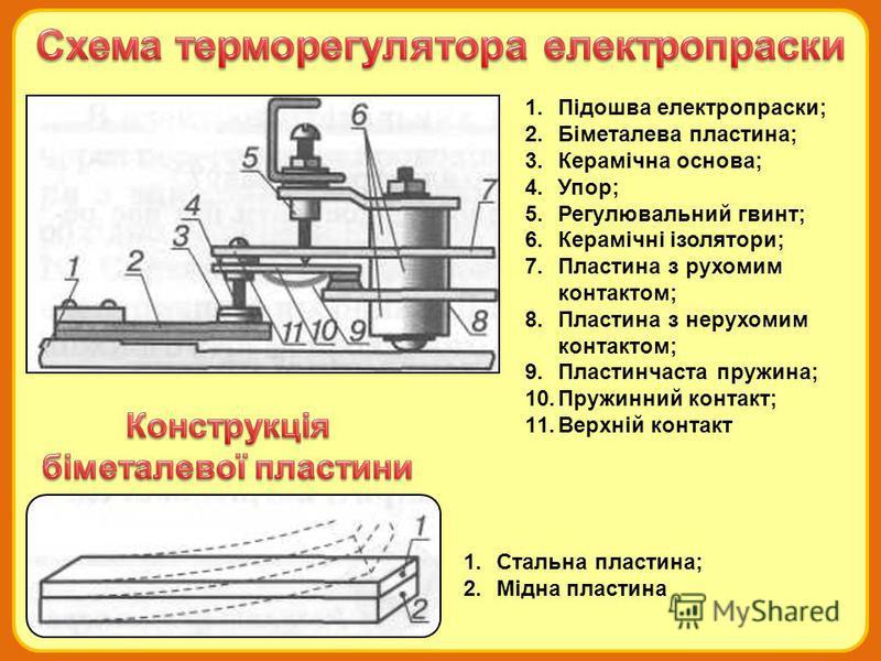 1.Підошва електропраски; 2.Біметалева пластина; 3.Керамічна основа; 4.Упор; 5.Регулювальний гвинт; 6.Керамічні ізолятори; 7.Пластина з рухомим контактом; 8.Пластина з нерухомим контактом; 9.Пластинчаста пружина; 10.Пружинний контакт; 11.Верхній конта