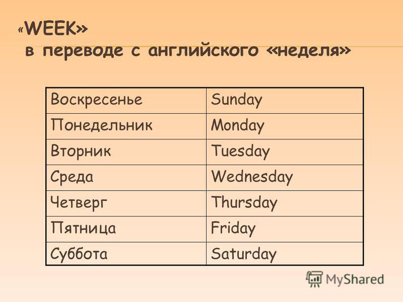 « WEEK» в переводе с английского «неделя» ВоскресеньеSunday ПонедельникMonday ВторникTuesday СредаWednesday ЧетвергThursday ПятницаFriday СубботаSaturday