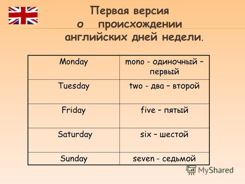 Первая версия о происхождении английских дней недели. Mondaymono - одиночный – первый Tuesdaytwo - два – второй Fridayfive – пятый Saturdaysix – шестой Sundayseven - седьмой